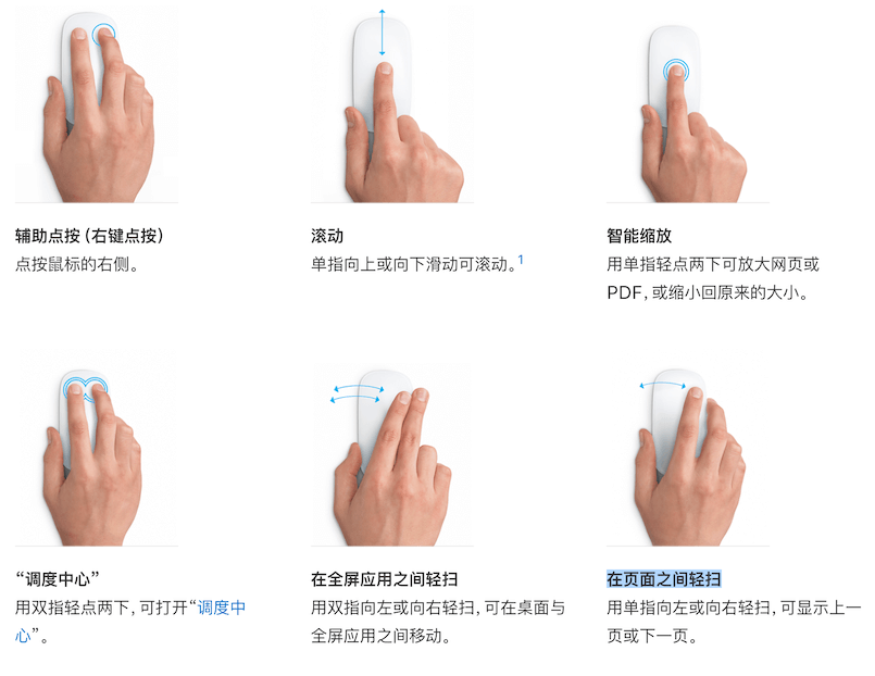 Magic Mouse 支持的手势