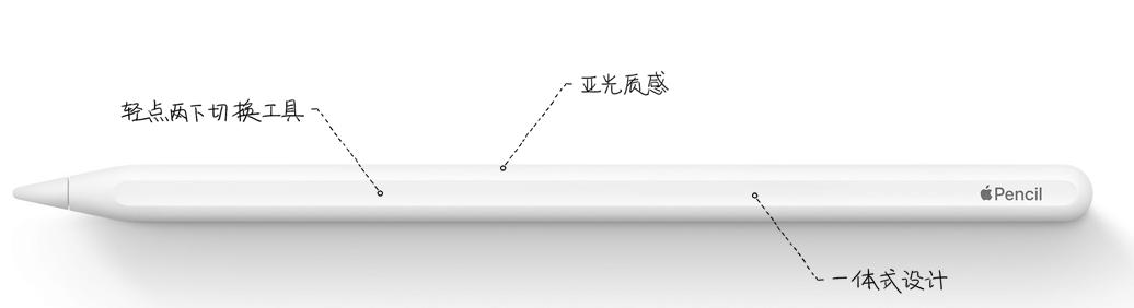 Apple Pencil 2 手势触控位置图